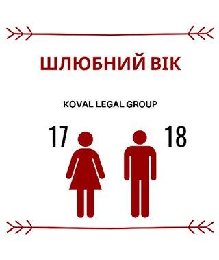 вік вступу до шлюбу в Україні