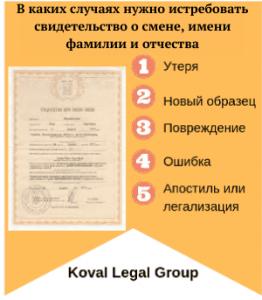 Свидетельство о смене имени, фамилии и отчества, Юридическая компания Киев, Koval legal group